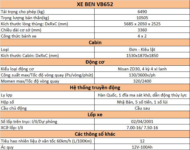 VB652